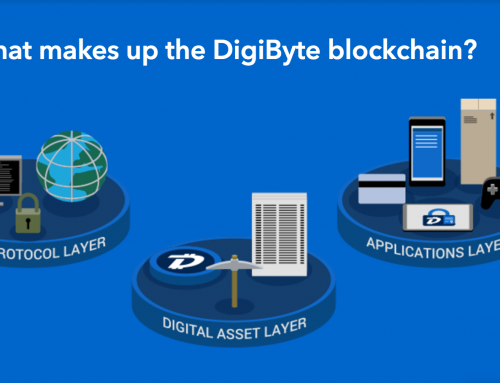 Digibyte Coin Predictions & Overview