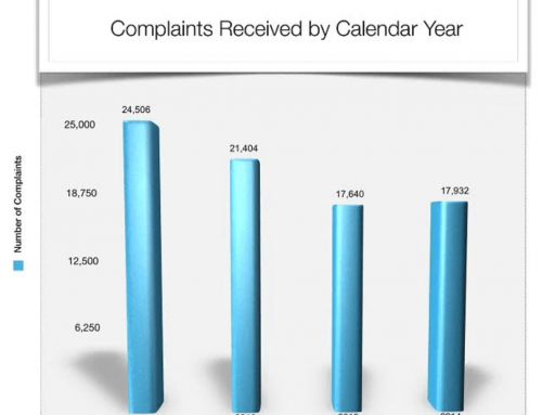 What You Need To Know About HIPPA Complaint Websites